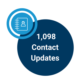Newsletter Icon - Contact Update (1)