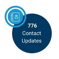 Newsletter Icon - Contact Update (4)