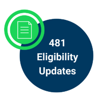 Newsletter Icon - Eligibility Update (6)